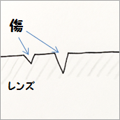 20150624.png